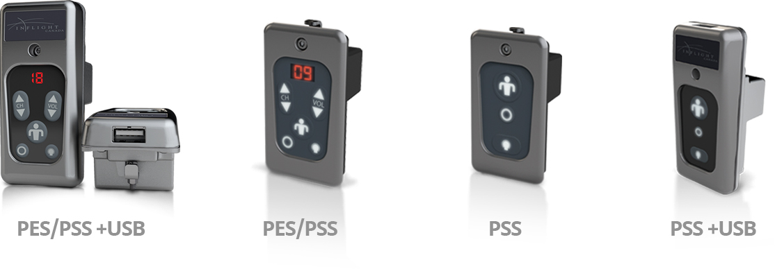The PES/PSS+USB System